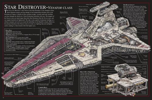 星球大战飞船设计图,最炫工设风