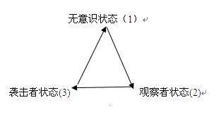 恐怖游轮之三角形循环-不复杂图片